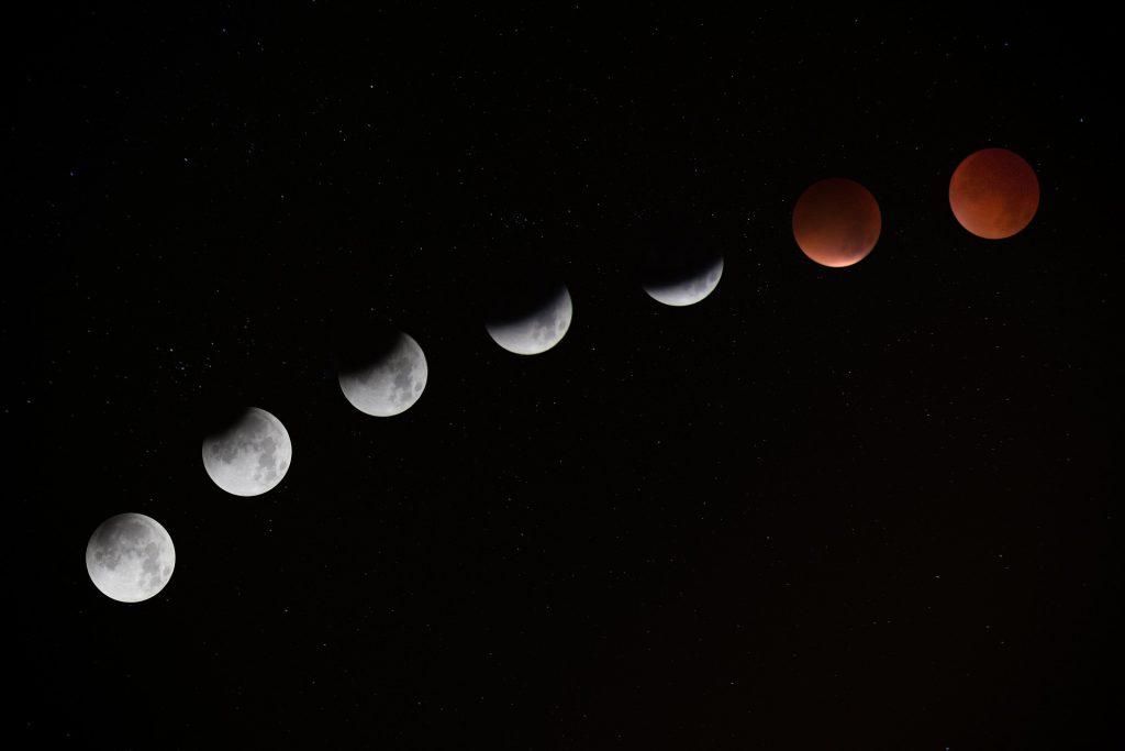 Termékéletciklus - akár a holdciklusok